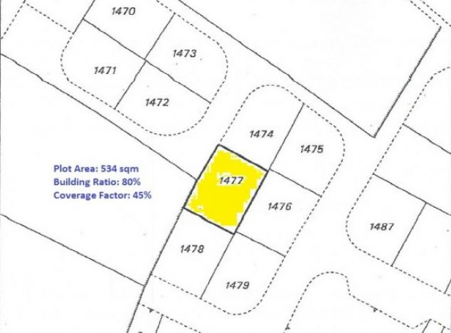 Land for sale in Nicosia 9425